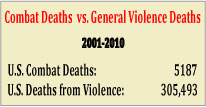 Why We Want to Reduce Violence:   A Sobering Reality Check