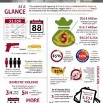 Guns, Greed & the NRA
